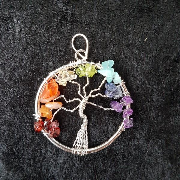 livets träd chakran